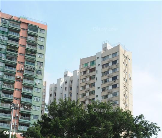 裕仁大廈 - 物業出租 - 1313 尺 - HKD 27M - #9237