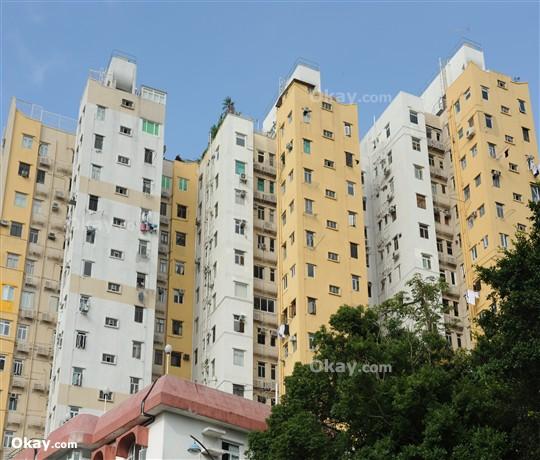 裕仁大廈 - 物業出租 - 1112 尺 - HKD 20.5M - #49360