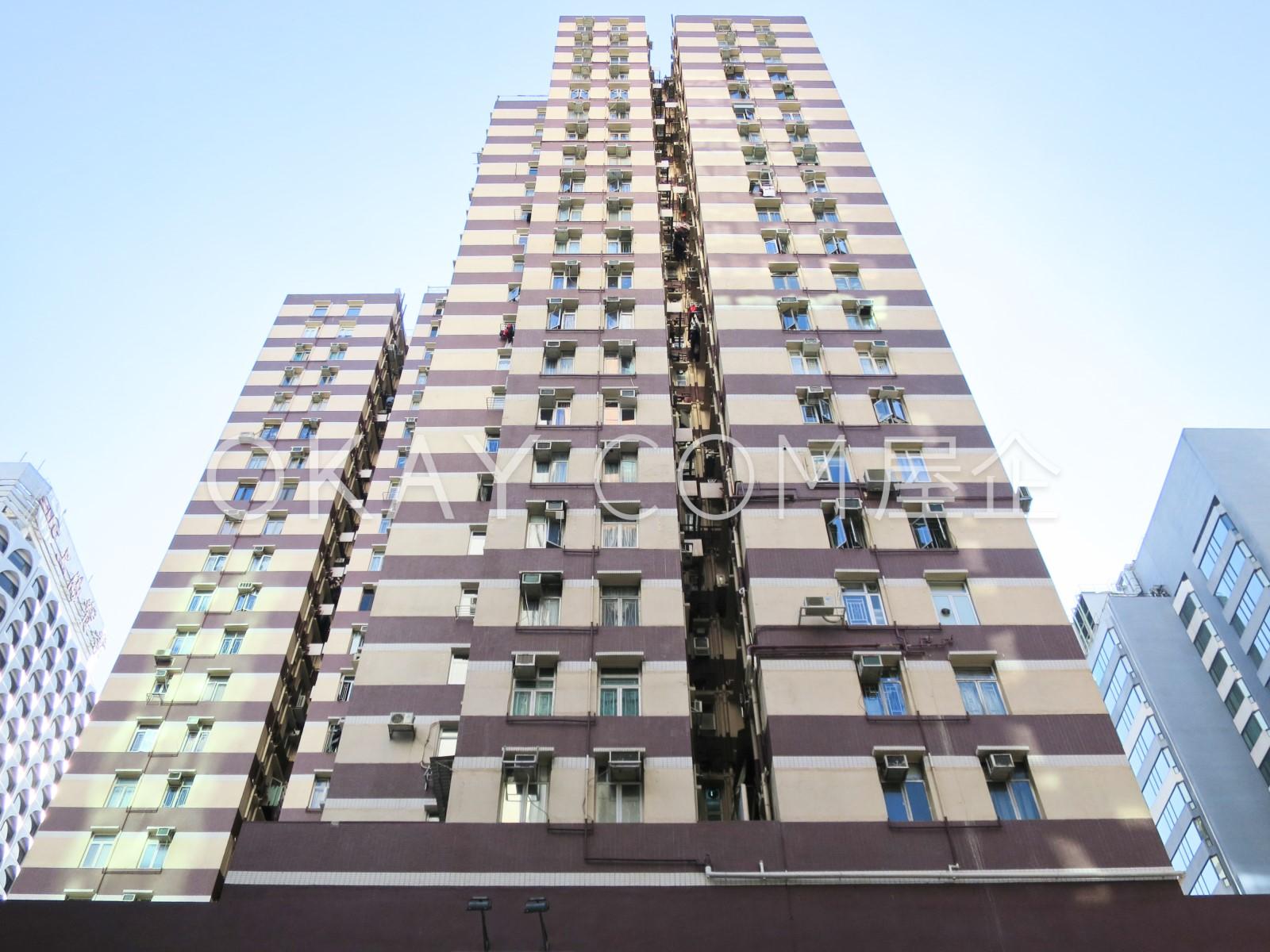 Building Outlook - Block B