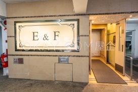 Block E & F