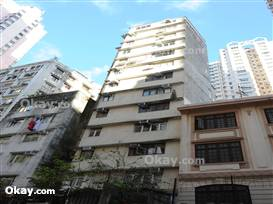 HK$28K 684sqft Yue On Mansion For Rent