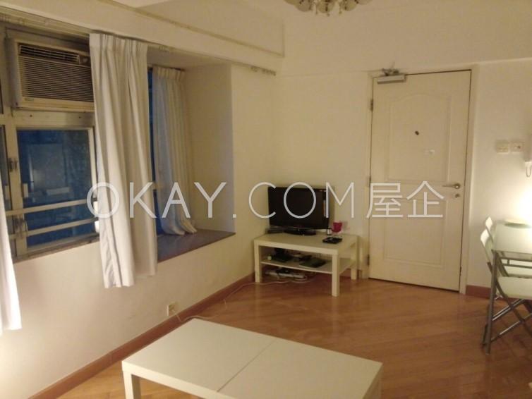 HK$25K 395sqft Grandview Garden - Bridges Street For Rent