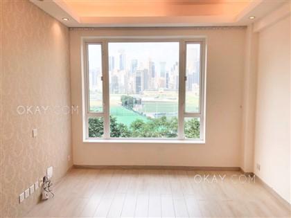 HK$35K 644sqft Winner Building For Rent