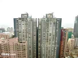 Property Transaction - Centrestage