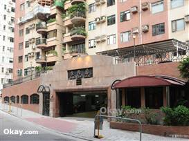 HK$63K 0SF Park View Court For Rent