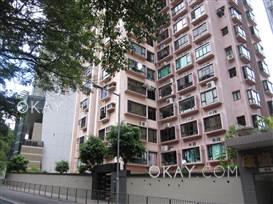 Property Transaction - Serene Court - Sai Ning Street