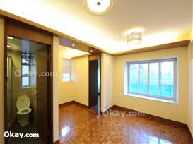 HK$20K 0SF Midland Court For Rent