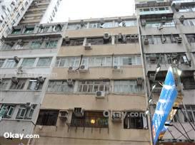 HK$30K 0SF Lee King Building For Rent